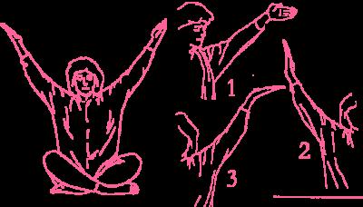Движения запястьями рук на 4 счета. Упражнение Кундалини Йоги картинка
