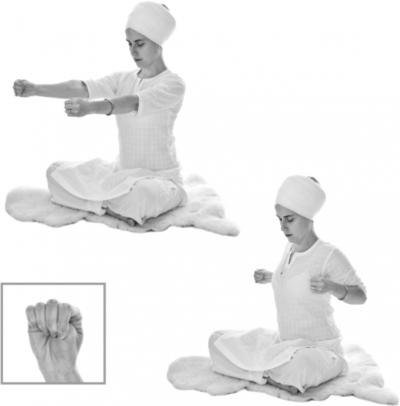 Оттягивания рук назад. Упражнение Кундалини Йоги картинка