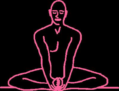 Поза Бабочки. Упражнение Кундалини Йоги картинка