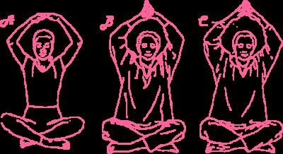 Поза Шакти. Упражнение Кундалини Йоги картинка