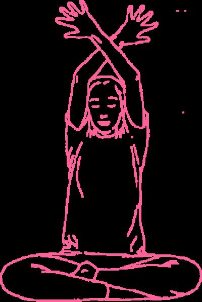 Субагх Крийя — упражнение 2 картинка